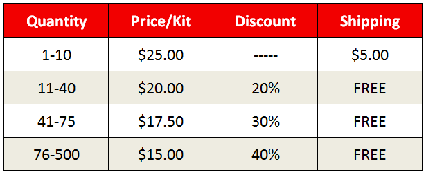 Recalibration Kits Pricing Schedule
