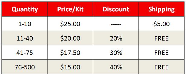 Recalibration Kits Pricing Schedule